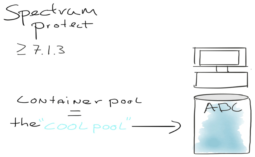 SpectrumProtect-coolpool5